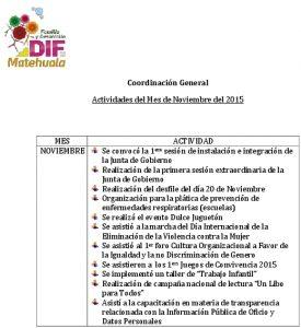 Actividades Coordinación General